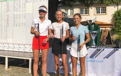 RB German Junior – internationale Turniererfahrung